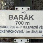 baraku